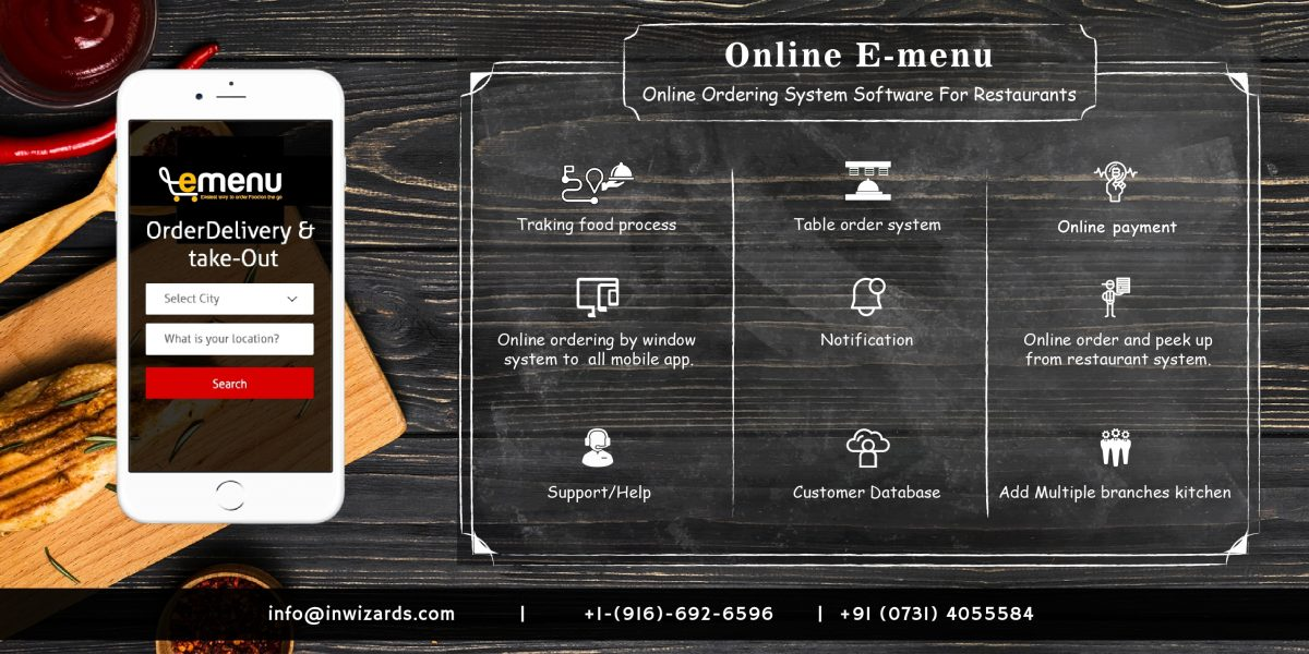 Let's take a working tour of Online Ordering System
